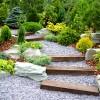 Ratgeber zu Gartengestaltungsideen